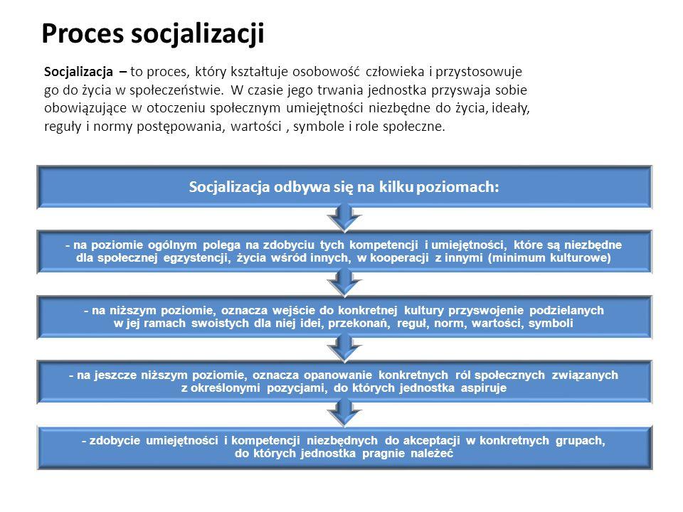 Proces socjalizacji Socjalizacja – to proces, który kształtuje osobowość człowieka i przystosowuje go do życia w społeczeństwie.