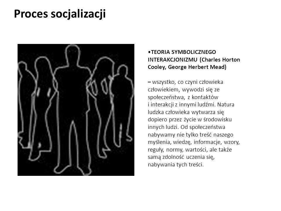 Proces socjalizacji TEORIA SYMBOLICZNEGO INTERAKCJONIZMU (Charles Horton Cooley, George Herbert Mead) – wszystko, co czyni człowieka człowiekiem, wywodzi się ze społeczeństwa, z kontaktów i interakcji z innymi ludźmi.