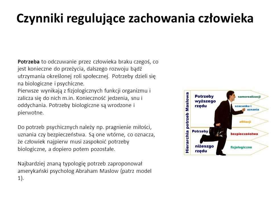 Czynniki regulujące zachowania człowieka Model 1 - model Abrahama Maslowa