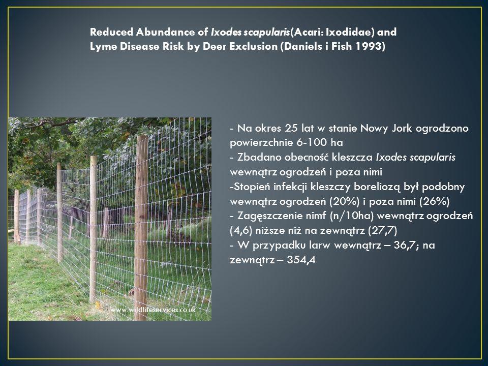 Reduced Abundance of Ixodes scapularis(Acari: Ixodidae) and Lyme Disease Risk by Deer Exclusion (Daniels i Fish 1993) www.wildlifeservices.co.uk - Na okres 25 lat w stanie Nowy Jork ogrodzono powierzchnie 6-100 ha - Zbadano obecność kleszcza Ixodes scapularis wewnątrz ogrodzeń i poza nimi -Stopień infekcji kleszczy boreliozą był podobny wewnątrz ogrodzeń (20%) i poza nimi (26%) - Zagęszczenie nimf (n/10ha) wewnątrz ogrodzeń (4,6) niższe niż na zewnątrz (27,7) - W przypadku larw wewnątrz – 36,7; na zewnątrz – 354,4