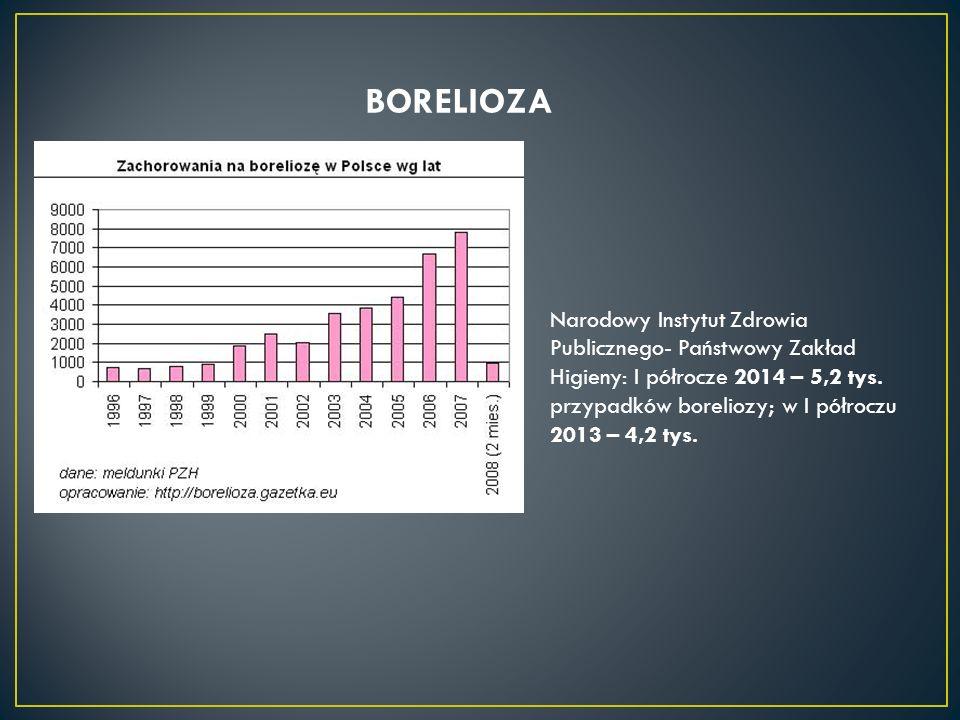 Narodowy Instytut Zdrowia Publicznego- Państwowy Zakład Higieny: I półrocze 2014 – 5,2 tys.
