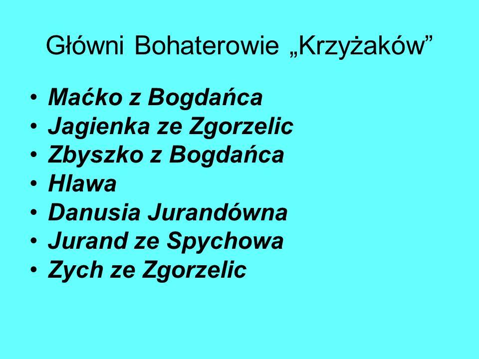 """Główni Bohaterowie """"Krzyżaków"""" Maćko z Bogdańca Jagienka ze Zgorzelic Zbyszko z Bogdańca Hlawa Danusia Jurandówna Jurand ze Spychowa Zych ze Zgorzelic"""
