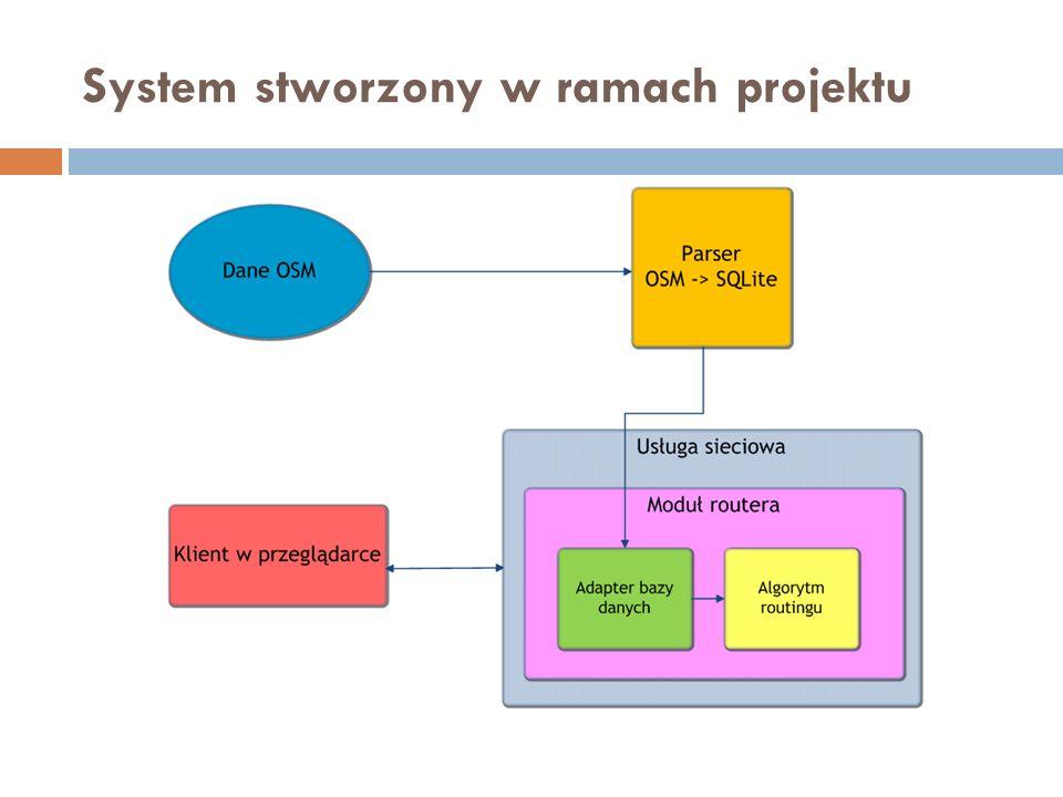 Parser  Oparty o narzędzie open source: spatialite-tools (spatialite_osm_net)  Struktura bazy dostosowana do potrzeb naszego projektu  Zadowalająca (wysoka) wydajność parsera (w całości napisany w języku C)  Na wyjściu baza danych SQLite reprezentująca graf sieci drogowej (wielkość danych dla obszaru Polski <400Mb).