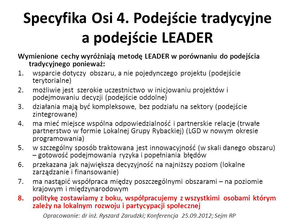 Specyfika Osi 4.