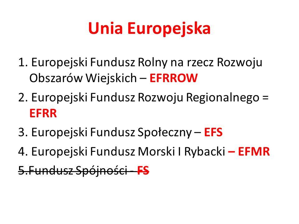 Unia Europejska 1. Europejski Fundusz Rolny na rzecz Rozwoju Obszarów Wiejskich – EFRROW 2.