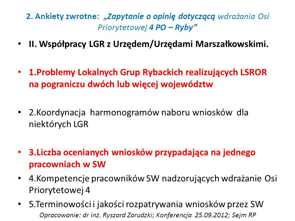 II. Współpracy LGR z Urzędem/Urzędami Marszałkowskimi.