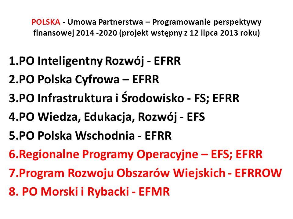 POLSKA - Umowa Partnerstwa – Programowanie perspektywy finansowej 2014 -2020 (projekt wstępny z 12 lipca 2013 roku) 1.PO Inteligentny Rozwój - EFRR 2.PO Polska Cyfrowa – EFRR 3.PO Infrastruktura i Środowisko - FS; EFRR 4.PO Wiedza, Edukacja, Rozwój - EFS 5.PO Polska Wschodnia - EFRR 6.Regionalne Programy Operacyjne – EFS; EFRR 7.Program Rozwoju Obszarów Wiejskich - EFRROW 8.
