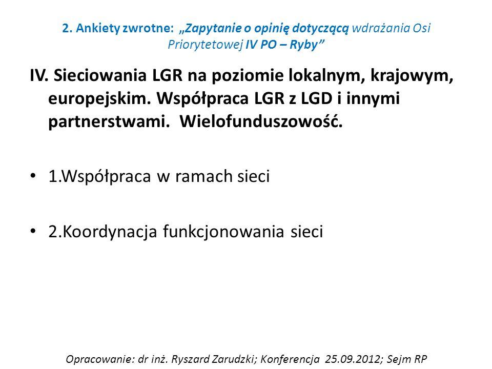IV. Sieciowania LGR na poziomie lokalnym, krajowym, europejskim.