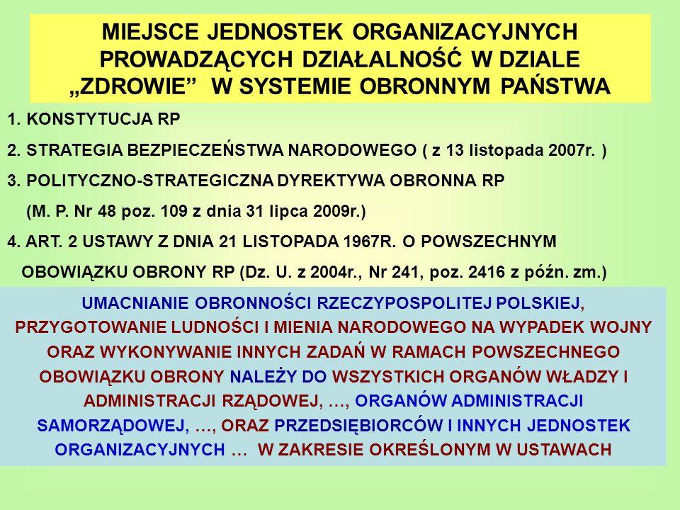 1.KONSTYTUCJA RP 2. STRATEGIA BEZPIECZEŃSTWA NARODOWEGO ( z 13 listopada 2007r.