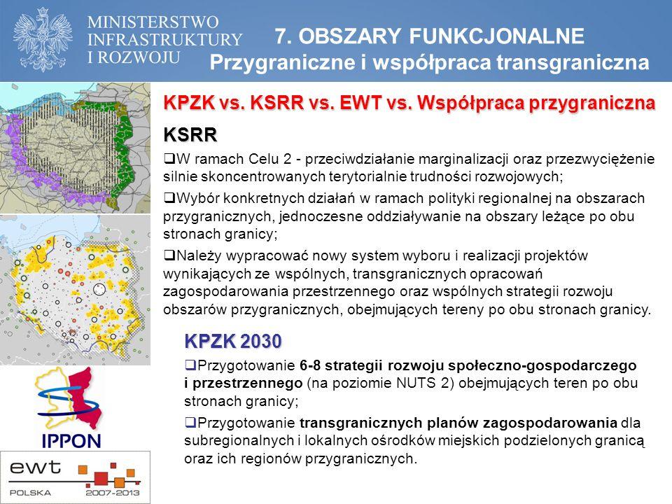 7. OBSZARY FUNKCJONALNE Przygraniczne i współpraca transgraniczna KPZK 2030  Przygotowanie 6-8 strategii rozwoju społeczno-gospodarczego i przestrzen