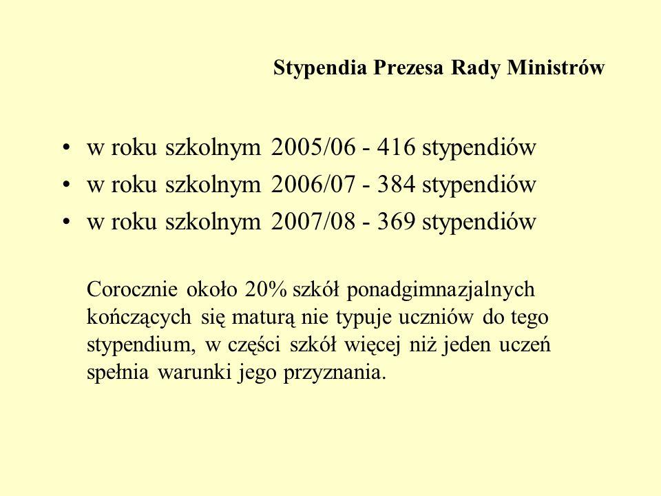 Stypendia Prezesa Rady Ministrów w roku szkolnym 2005/06 - 416 stypendiów w roku szkolnym 2006/07 - 384 stypendiów w roku szkolnym 2007/08 - 369 stype