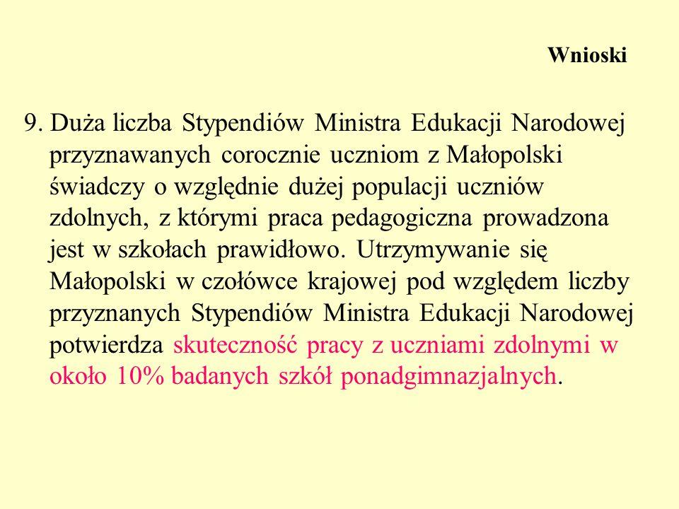 Wnioski 9. Duża liczba Stypendiów Ministra Edukacji Narodowej przyznawanych corocznie uczniom z Małopolski świadczy o względnie dużej populacji ucznió