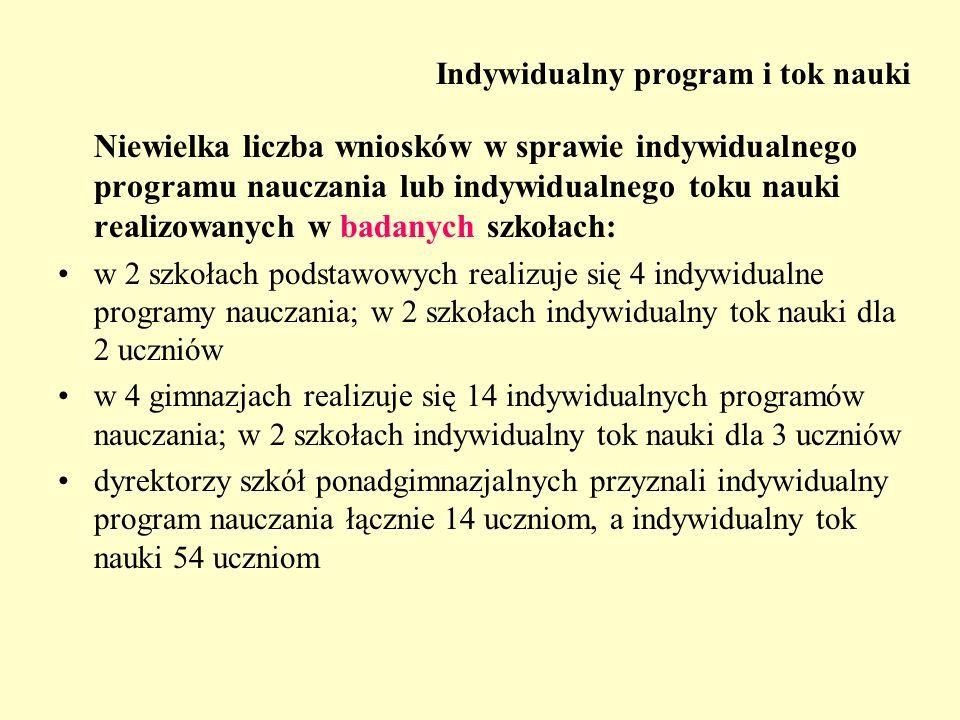 Indywidualny program i tok nauki Niewielka liczba wniosków w sprawie indywidualnego programu nauczania lub indywidualnego toku nauki realizowanych w b