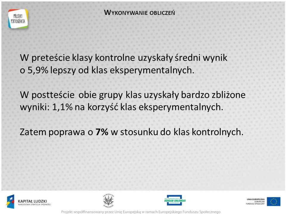 W YKONYWANIE OBLICZEŃ W preteście klasy kontrolne uzyskały średni wynik o 5,9% lepszy od klas eksperymentalnych.
