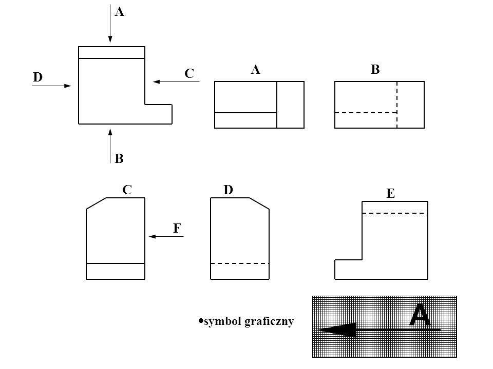 A B C D AB C F E D A  symbol graficzny