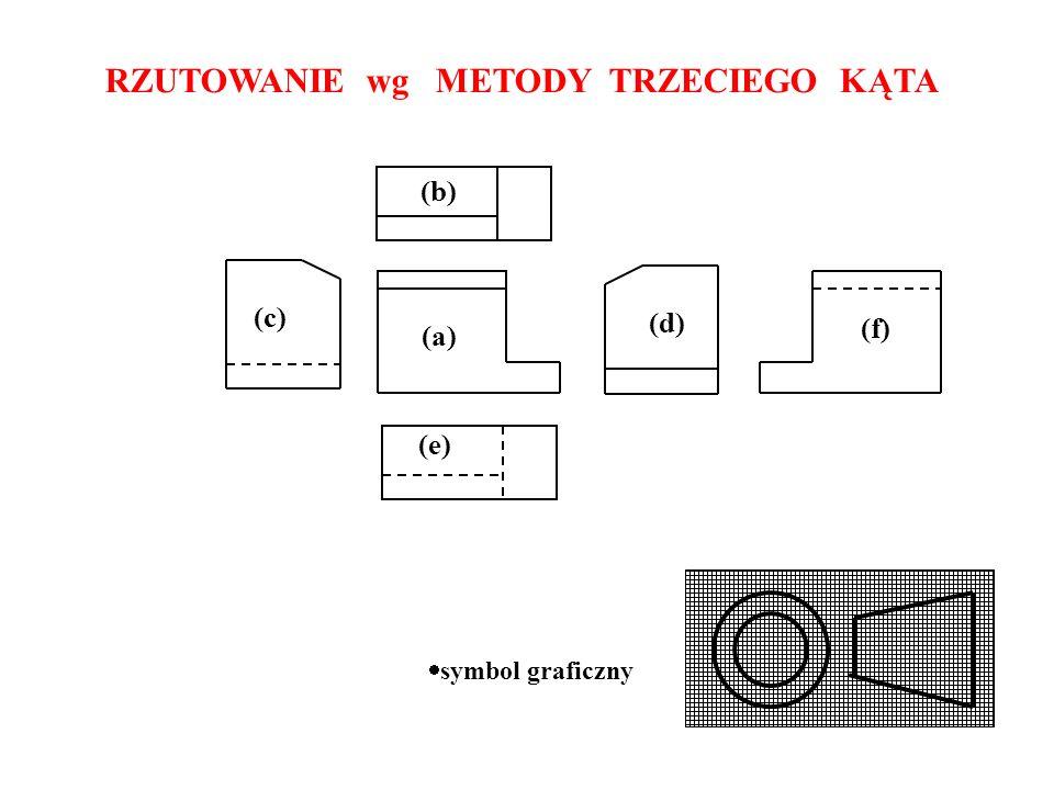 RZUTOWANIE wg METODY TRZECIEGO KĄTA  symbol graficzny (a) (b) (e) (f) (c) (d)