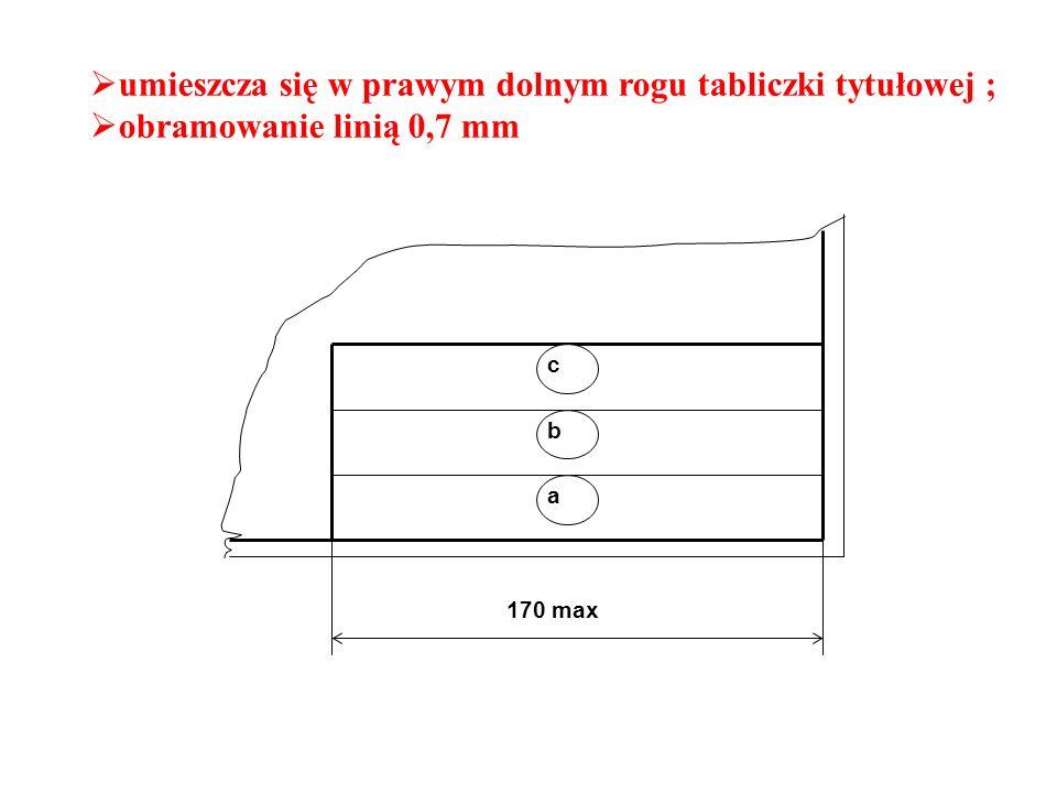  umieszcza się w prawym dolnym rogu tabliczki tytułowej ;  obramowanie linią 0,7 mm 170 max c b a
