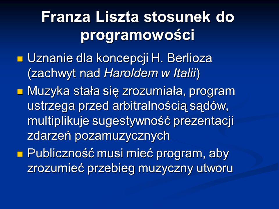 Franza Liszta stosunek do programowości Uznanie dla koncepcji H.