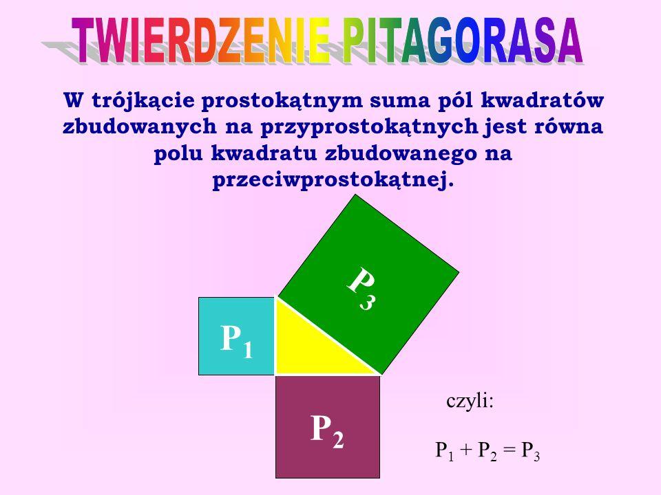 W trójkącie prostokątnym suma pól kwadratów zbudowanych na przyprostokątnych jest równa polu kwadratu zbudowanego na przeciwprostokątnej.