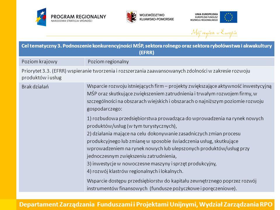 Departament Zarządzania Funduszami i Projektami Unijnymi, Wydział Zarządzania RPO Cel tematyczny 3. Podnoszenie konkurencyjności MŚP, sektora rolnego