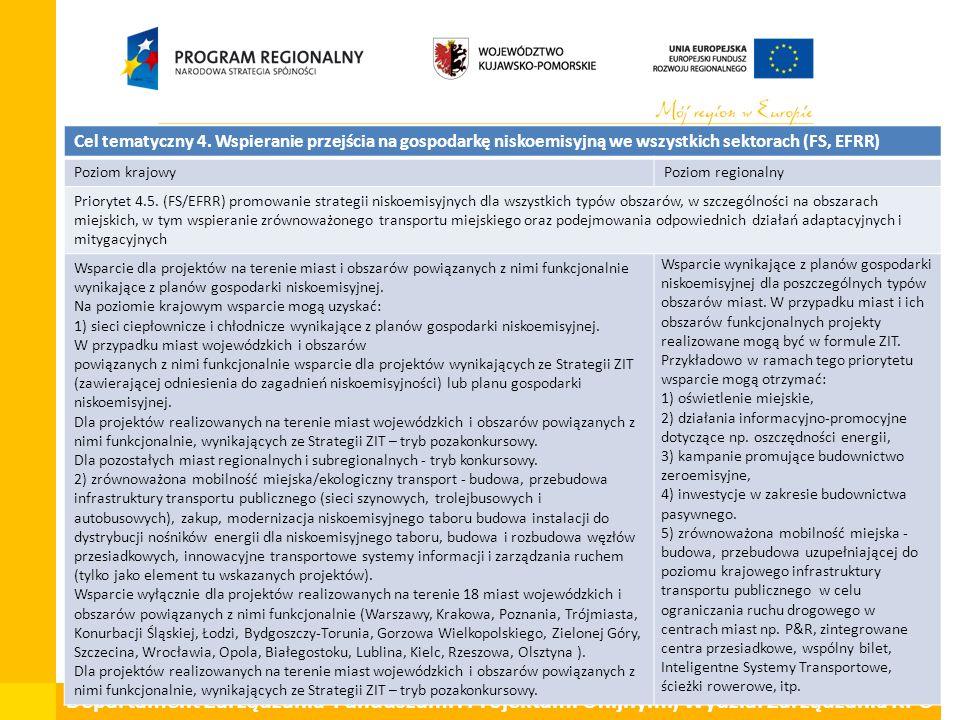 Departament Zarządzania Funduszami i Projektami Unijnymi, Wydział Zarządzania RPO Cel tematyczny 4. Wspieranie przejścia na gospodarkę niskoemisyjną w