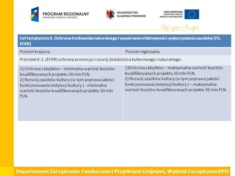 Departament Zarządzania Funduszami i Projektami Unijnymi, Wydział Zarządzania RPO Cel tematyczny 6. Ochrona środowiska naturalnego i wspieranie efekty