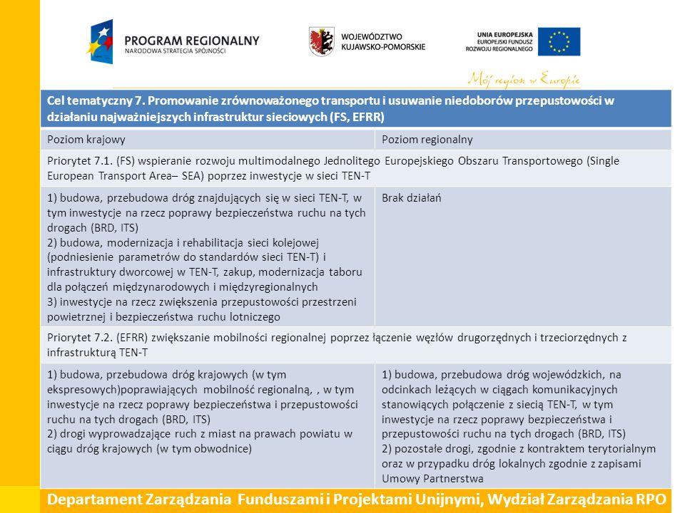 Departament Zarządzania Funduszami i Projektami Unijnymi, Wydział Zarządzania RPO Cel tematyczny 7. Promowanie zrównoważonego transportu i usuwanie ni