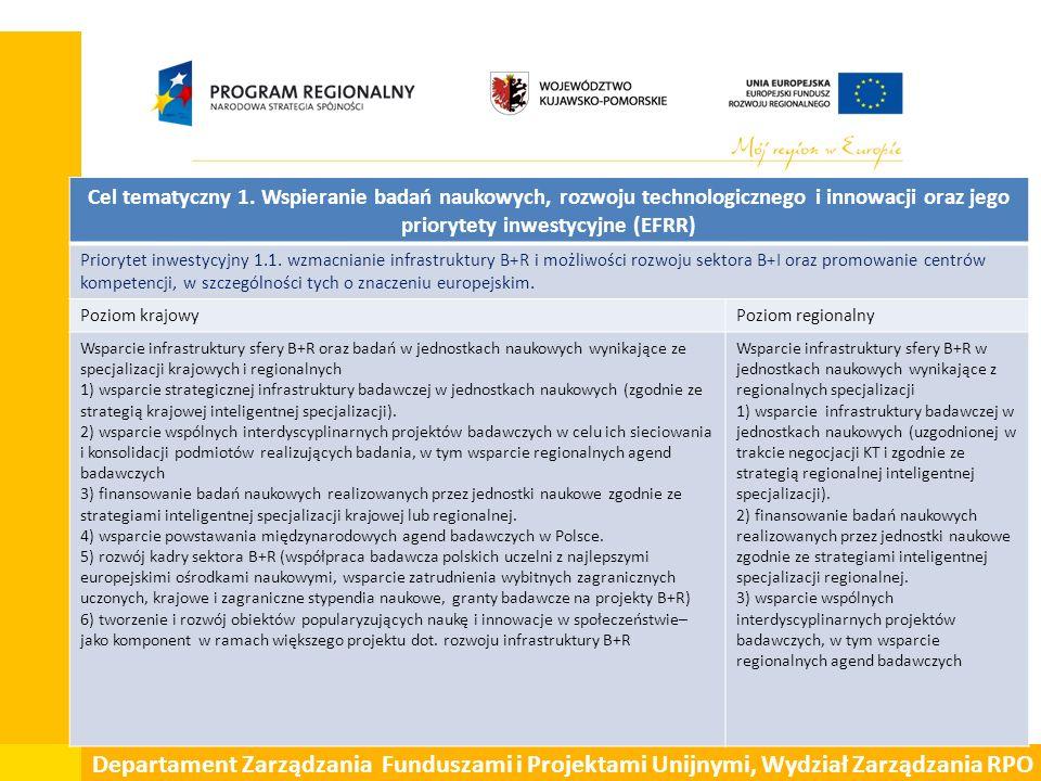 Departament Zarządzania Funduszami i Projektami Unijnymi, Wydział Zarządzania RPO Cel tematyczny 1. Wspieranie badań naukowych, rozwoju technologiczne