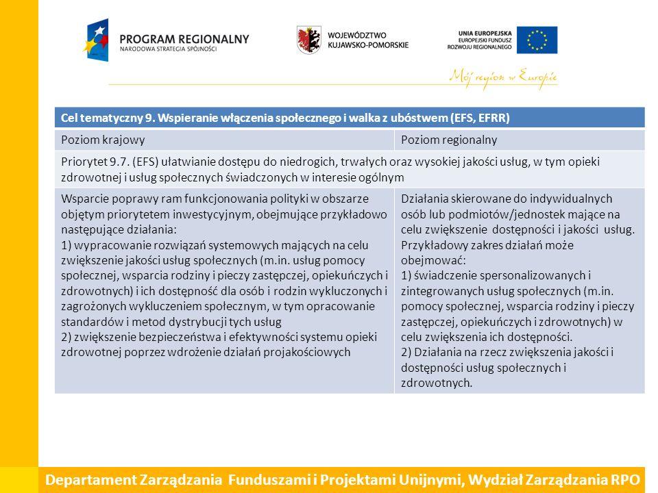 Departament Zarządzania Funduszami i Projektami Unijnymi, Wydział Zarządzania RPO Cel tematyczny 9. Wspieranie włączenia społecznego i walka z ubóstwe