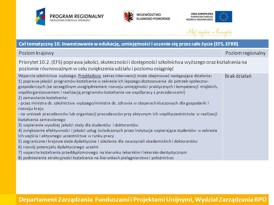 Departament Zarządzania Funduszami i Projektami Unijnymi, Wydział Zarządzania RPO Cel tematyczny 10. Inwestowanie w edukację, umiejętności i uczenie s