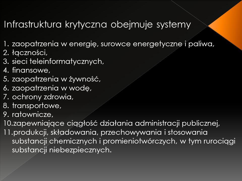 Infrastruktura krytyczna obejmuje systemy 1.zaopatrzenia w energię, surowce energetyczne i paliwa, 2.łączności, 3.sieci teleinformatycznych, 4.finansowe, 5.zaopatrzenia w żywność, 6.zaopatrzenia w wodę, 7.ochrony zdrowia, 8.transportowe, 9.ratownicze, 10.zapewniające ciągłość działania administracji publicznej, 11.produkcji, składowania, przechowywania i stosowania substancji chemicznych i promieniotwórczych, w tym rurociągi substancji niebezpiecznych.