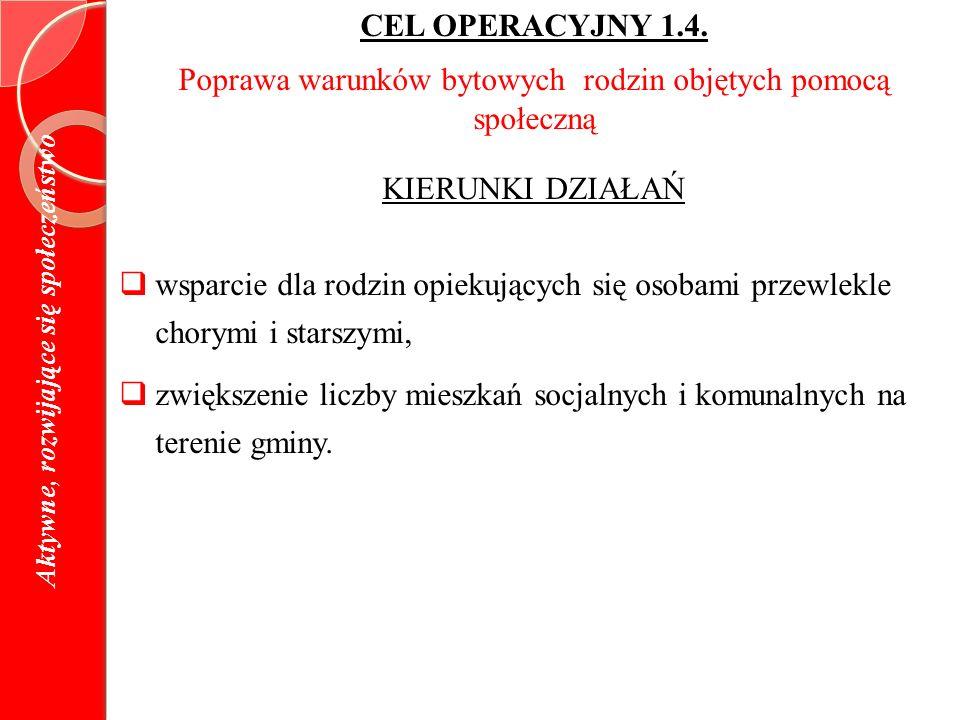 CEL OPERACYJNY 1.4.