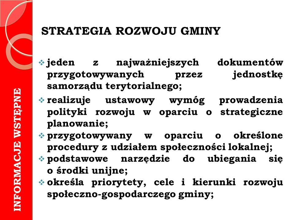 CZĘŚĆ I.1. Wstęp 2. Metodologia prac nad Strategią 3.