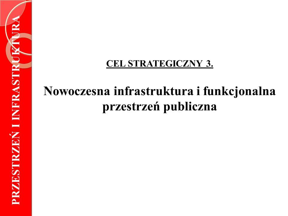 CEL STRATEGICZNY 3.