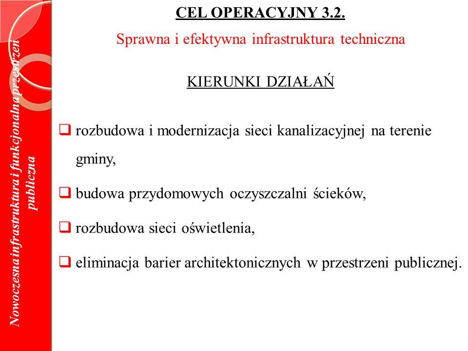CEL OPERACYJNY 3.2.