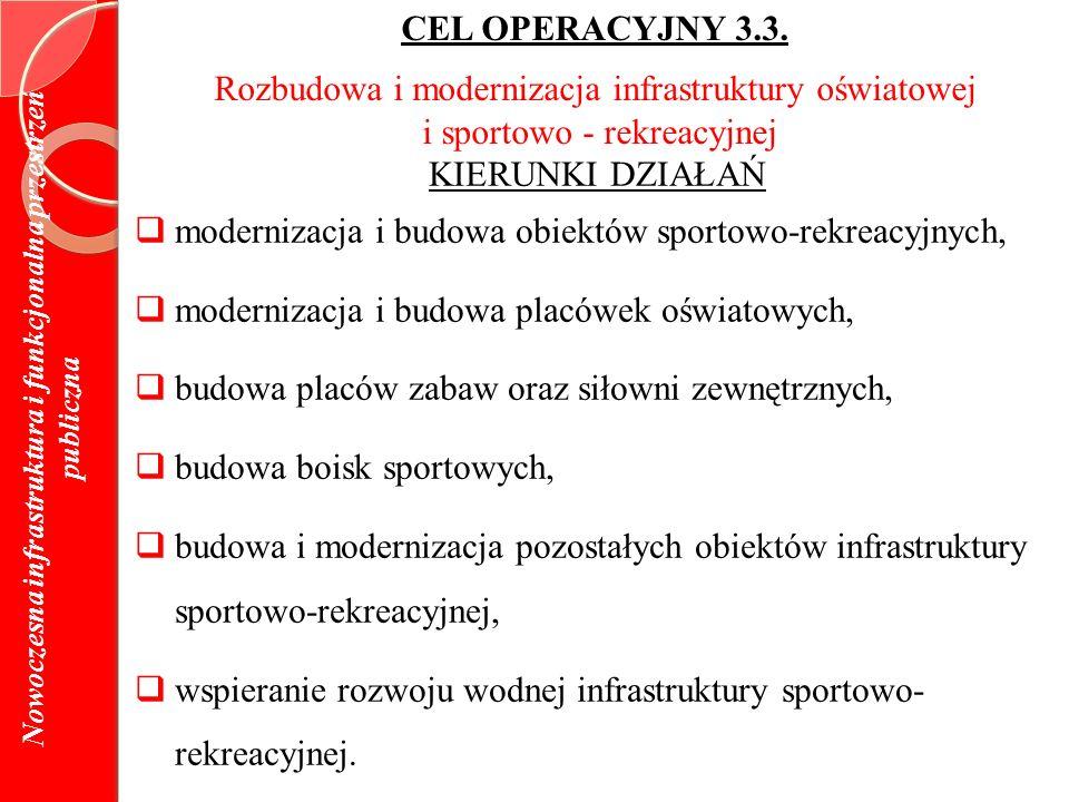 CEL OPERACYJNY 3.3.