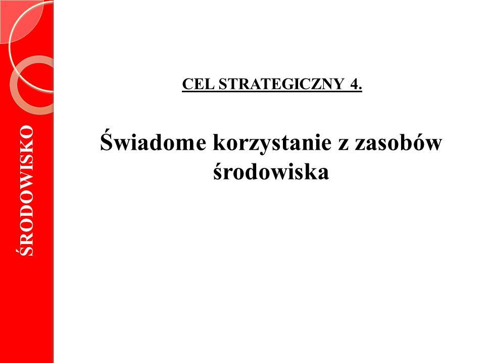 ŚRODOWISKO CEL STRATEGICZNY 4. Świadome korzystanie z zasobów środowiska