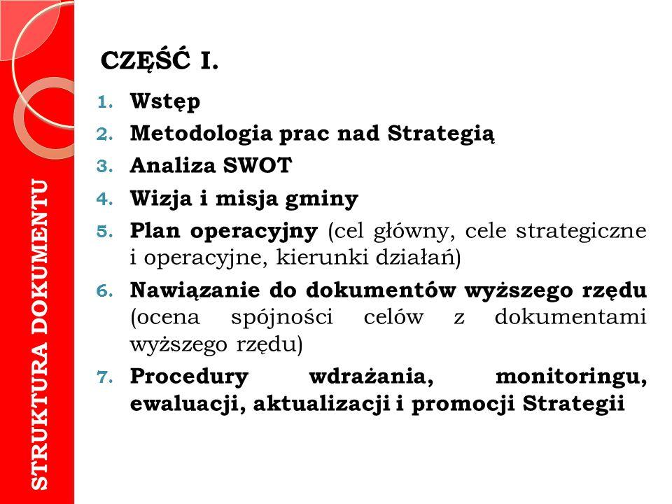 CZĘŚĆ II.Załącznik nr 1. Diagnoza społeczno- gospodarcza Gminy Miłosław CZĘŚĆ III.