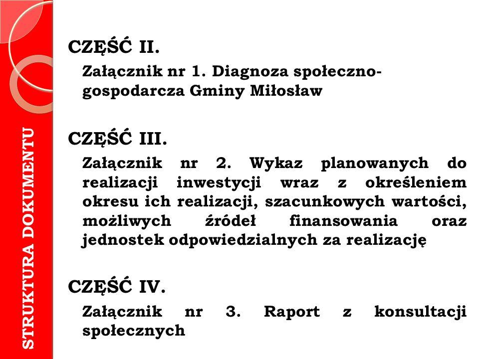 CZĘŚĆ II. Załącznik nr 1. Diagnoza społeczno- gospodarcza Gminy Miłosław CZĘŚĆ III.