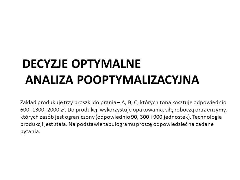 DECYZJE OPTYMALNE ANALIZA POOPTYMALIZACYJNA Zakład produkuje trzy proszki do prania – A, B, C, których tona kosztuje odpowiednio 600, 1300, 2000 zł.