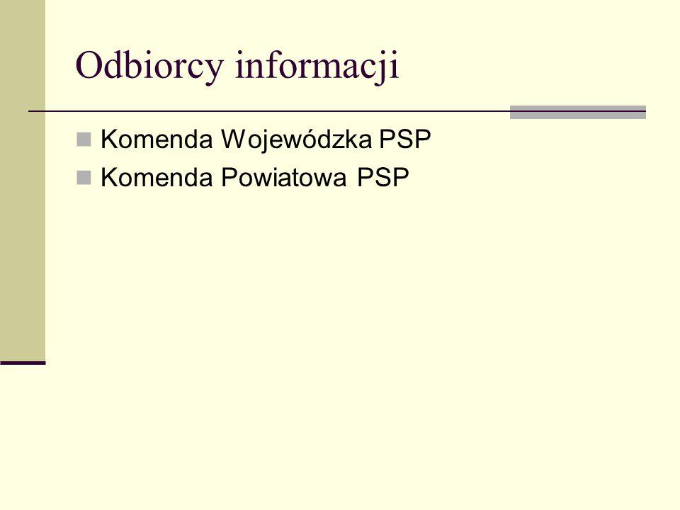 Odbiorcy informacji Komenda Wojewódzka PSP Komenda Powiatowa PSP