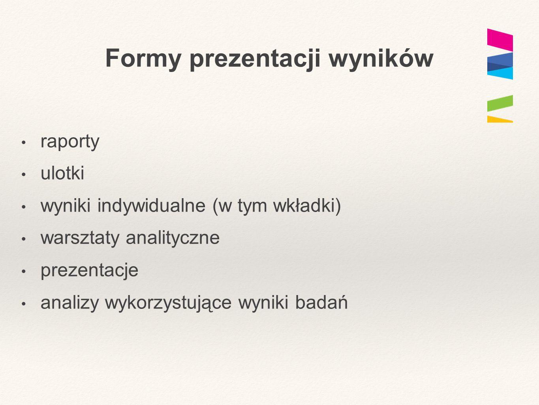 Formy prezentacji wyników raporty ulotki wyniki indywidualne (w tym wkładki) warsztaty analityczne prezentacje analizy wykorzystujące wyniki badań