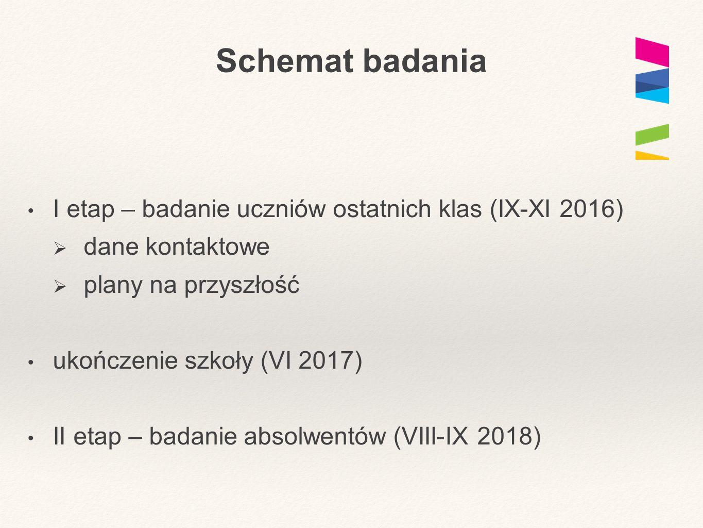 Departament Polityki Regionalnej Małopolskie Obserwatorium Rozwoju Regionalnego morr@umwm.pl