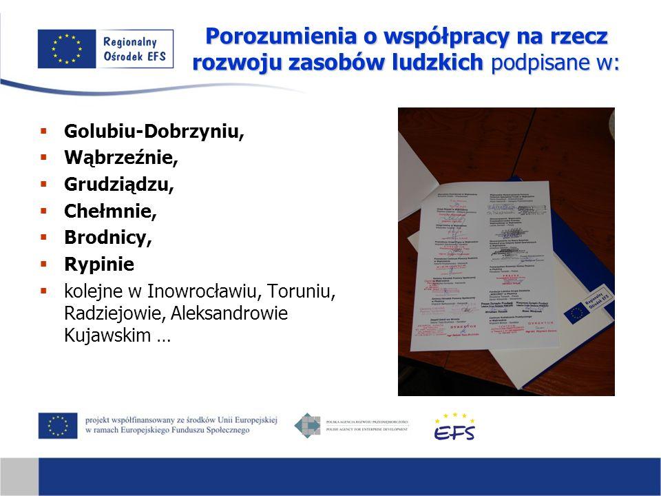 Porozumienia o współpracy na rzecz rozwoju zasobów ludzkich podpisane w:  Golubiu-Dobrzyniu,  Wąbrzeźnie,  Grudziądzu,  Chełmnie,  Brodnicy,  Rypinie  kolejne w Inowrocławiu, Toruniu, Radziejowie, Aleksandrowie Kujawskim …