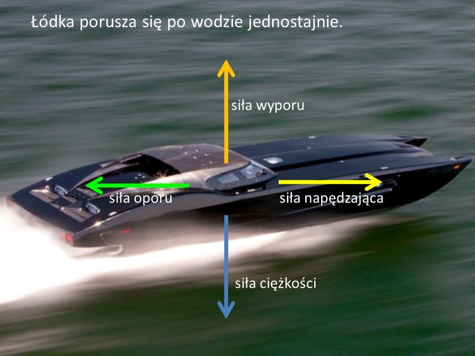Łódka porusza się po wodzie jednostajnie. siła ciężkości siła wyporu siła oporu siła napędzająca