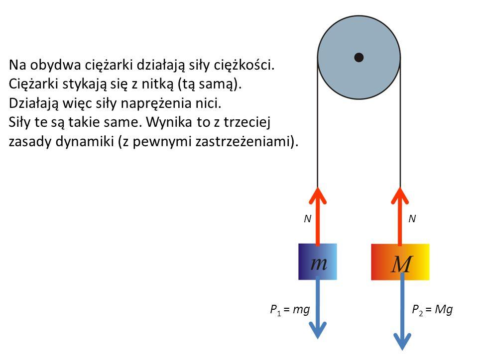 P 1 = mg P 2 = Mg NN Na obydwa ciężarki działają siły ciężkości. Ciężarki stykają się z nitką (tą samą). Działają więc siły naprężenia nici. Siły te s
