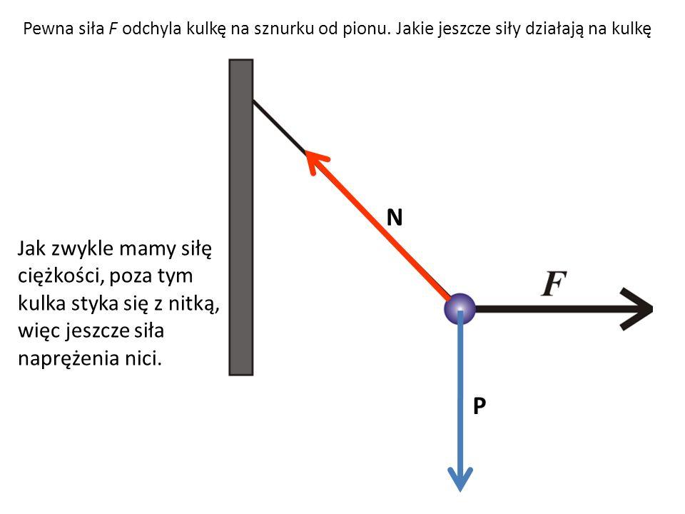 Pewna siła F odchyla kulkę na sznurku od pionu. Jakie jeszcze siły działają na kulkę Jak zwykle mamy siłę ciężkości, poza tym kulka styka się z nitką,