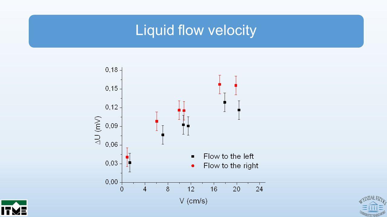 Liquid flow velocity