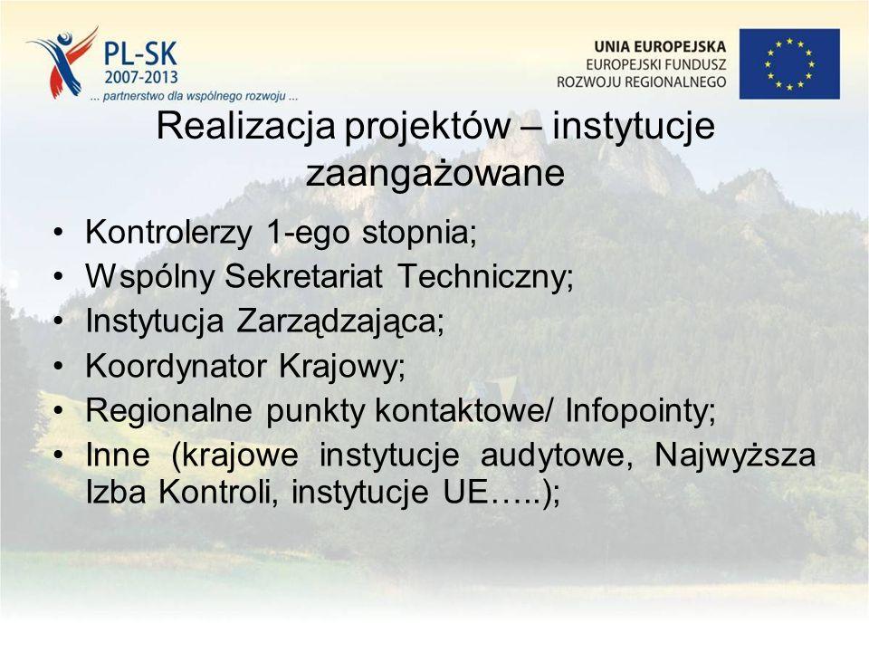 Realizacja projektów – instytucje zaangażowane Kontrolerzy 1-ego stopnia; Wspólny Sekretariat Techniczny; Instytucja Zarządzająca; Koordynator Krajowy; Regionalne punkty kontaktowe/ Infopointy; Inne (krajowe instytucje audytowe, Najwyższa Izba Kontroli, instytucje UE…..);