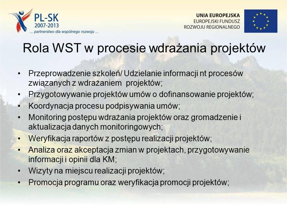 Rola WST w procesie wdrażania projektów Przeprowadzenie szkoleń/ Udzielanie informacji nt procesów związanych z wdrażaniem projektów; Przygotowywanie projektów umów o dofinansowanie projektów; Koordynacja procesu podpisywania umów; Monitoring postępu wdrażania projektów oraz gromadzenie i aktualizacja danych monitoringowych; Weryfikacja raportów z postępu realizacji projektów; Analiza oraz akceptacja zmian w projektach, przygotowywanie informacji i opinii dla KM; Wizyty na miejscu realizacji projektów; Promocja programu oraz weryfikacja promocji projektów;